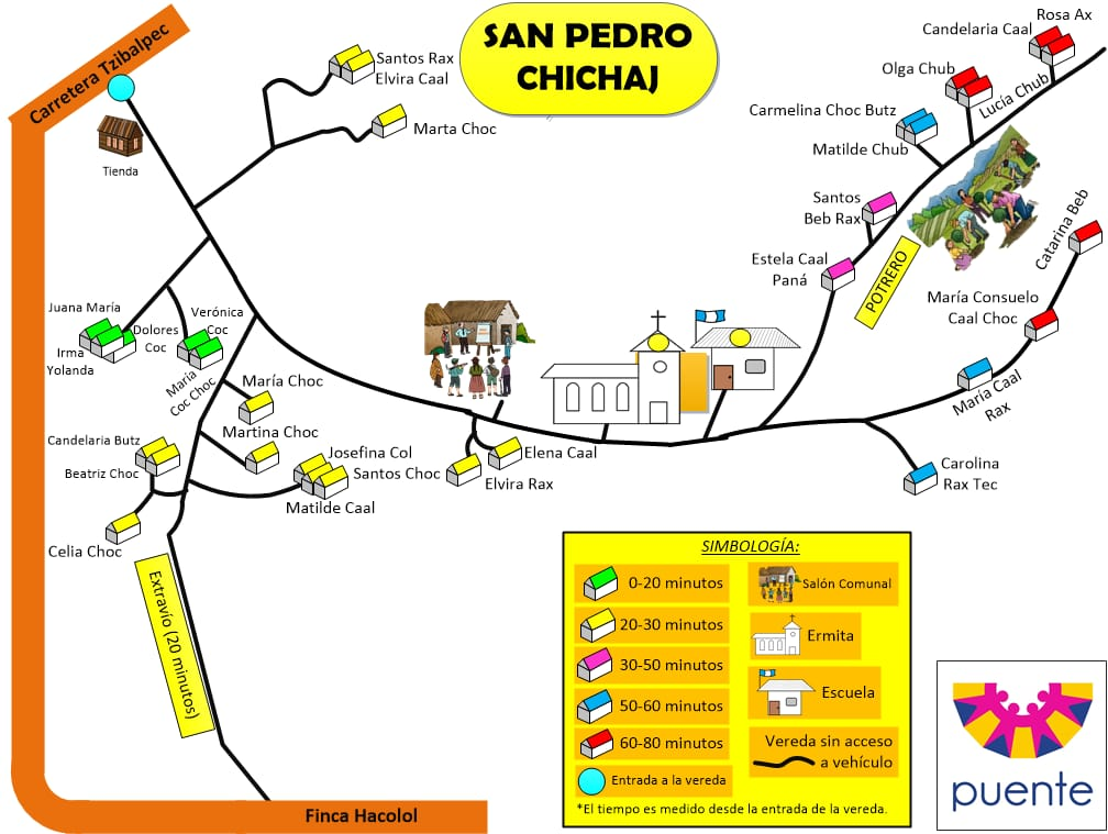 San Pedro Chichaq - Map-2019-IMG_4989
